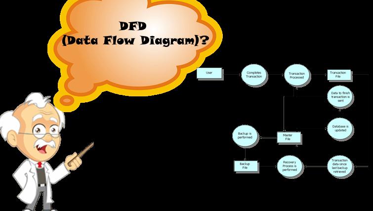 cara membuat dfd