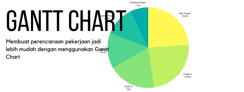 cara membuat gantt chart